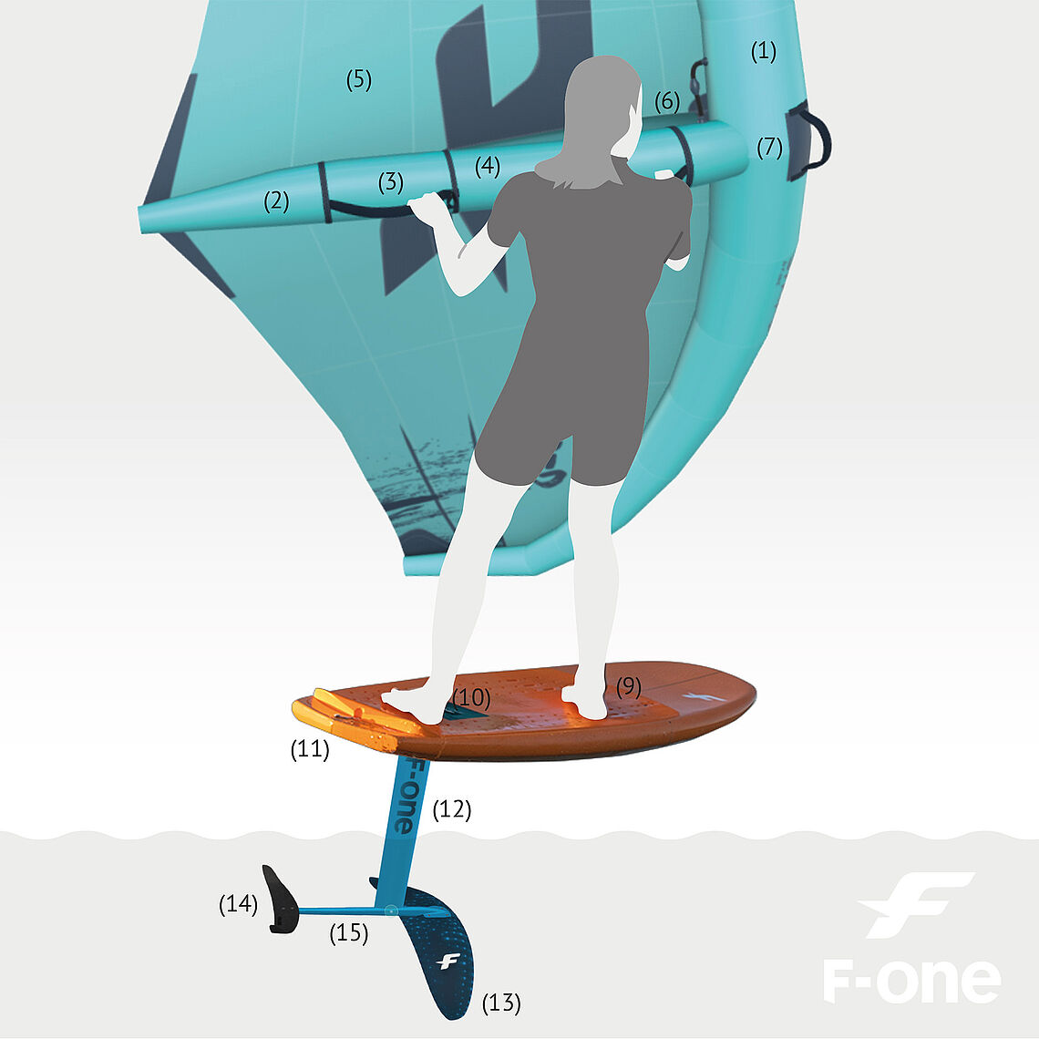 [Translate to français:] F-ONE Wingfoil Surf Equipment